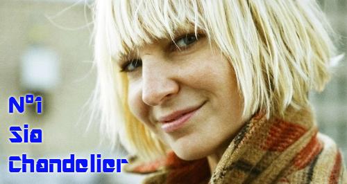 #ListaTopEuropa – 23/11/2014 @Sia vuelve a la cabeza de la lista con #Chandelier