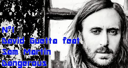 Lista Top Europa – @DavidGuetta consigue permanecer en el 1 con #Dangerous