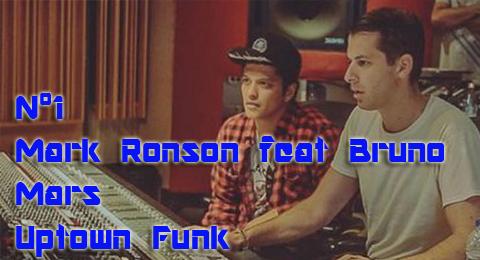 Lista Top Europa – 22/02/2015 @MarkRonson y @BrunoMars continúan fuertes en el nº1 con #UptownFunk
