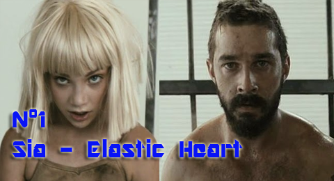 Lista Top Europa – 19/04/2015 @Sia consigue el nº1 con #ElasticHeart