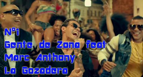 Lista Top Europa – 26/07/2015 @GdZOficial con @MarcAnthony repiten en el 1 con #LaGozadera