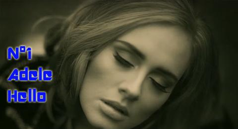 Lista Top Europa – 13/12/2015 @Adele sigue siendo el nº1 indiscutible de la lista
