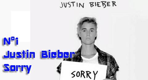 Lista Top Europa – 27-12-2015 @JustinBieber cierra los nº1 de 2015 con #Sorry