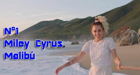 Lista Top Europa – 25/06/2017 @MileyCyrus nos lleva a #Malibú en el nº1