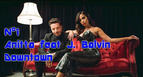 Lista Top Europa – 08/04/2018 @Anitta y @jbalvin recuperan el 1