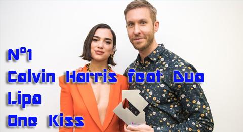 Lista Top Europa – 26/08/2018 Con un sólo beso Calvin Harris y Dua Lipa conquistan el 1