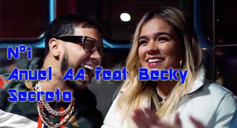 Lista Top Europa – 03/02/2019 @Anuel_2bleA devuelve los ritmos latinos al 1