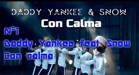 Lista Top Europa – 10/03/2019 @daddy_yankee llega al 1 #ConCalma
