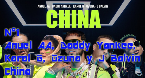 Lista Top Europa – 11/08/2019 Anuel AA ( @Anuel_2bleA ) se va a #China para ser nº1